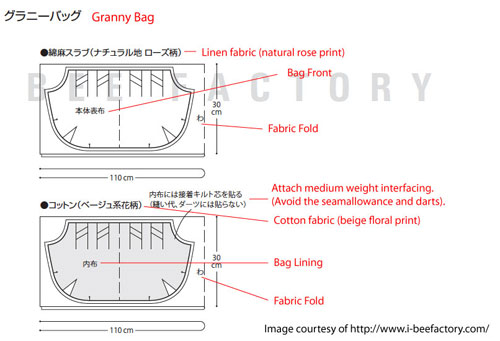 Granny-Bag-Japanese-Translation-500-px